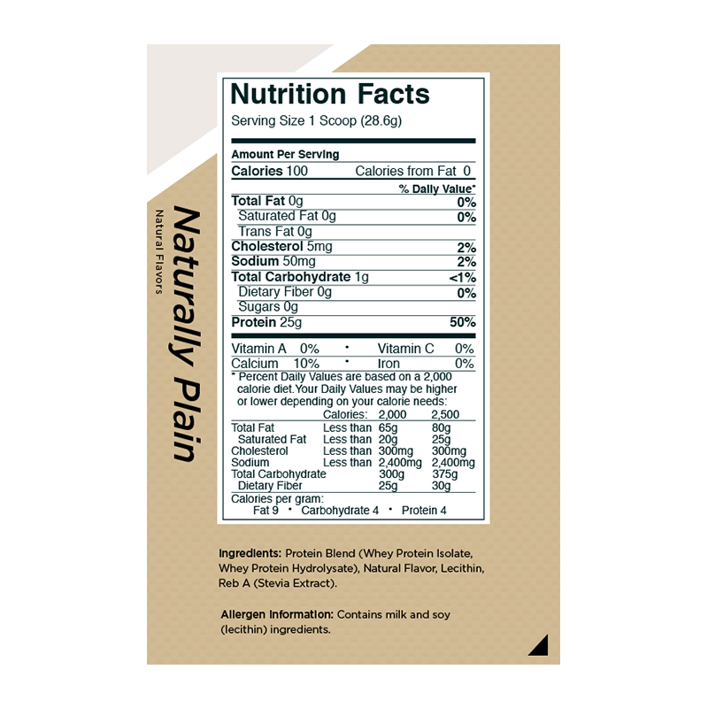 R1 ISO – Natural Plain – Nutrition label(800×800)